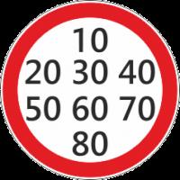 3.24 Ограничение скорости